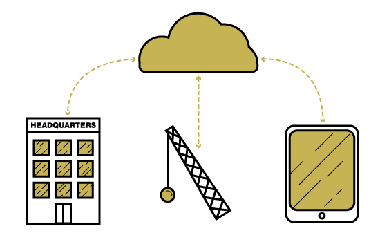 Cloud-based workflow management