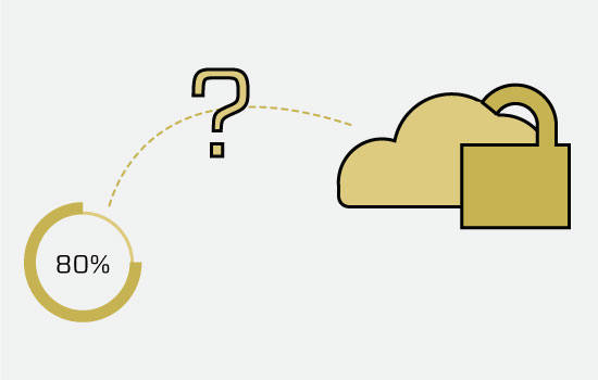 Is the cloud safe? Data security and encryption